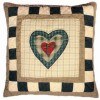 Primitive Sampler Heart